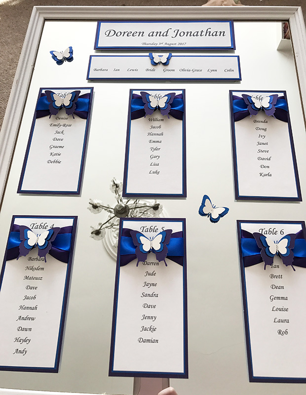 Table Plans - Elizabeth-Rose Designs